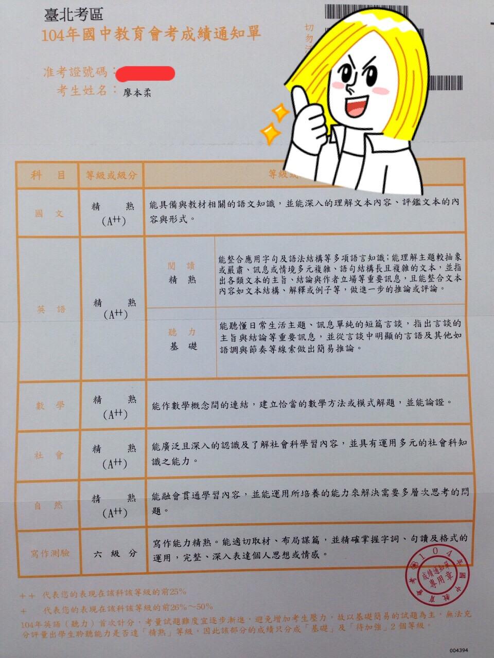 成績單-2